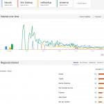 Bacula: ferramenta de backup mais popular do Brasil 1