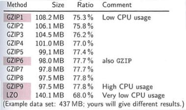 bacula avaliação performance compressão