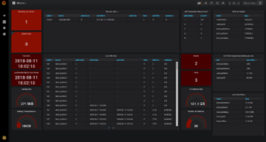 A Bacula Template for Grafana 1