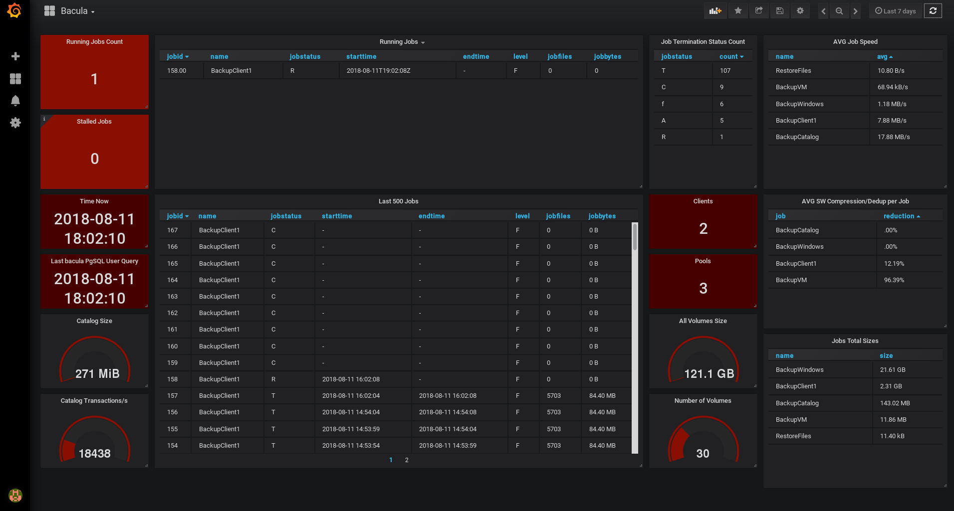 A Bacula Template for Grafana - Bacula USA