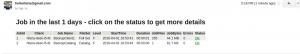 Relatório Sumário Jobs Bacula via Email Script Perl (Davide Giunchi) 1