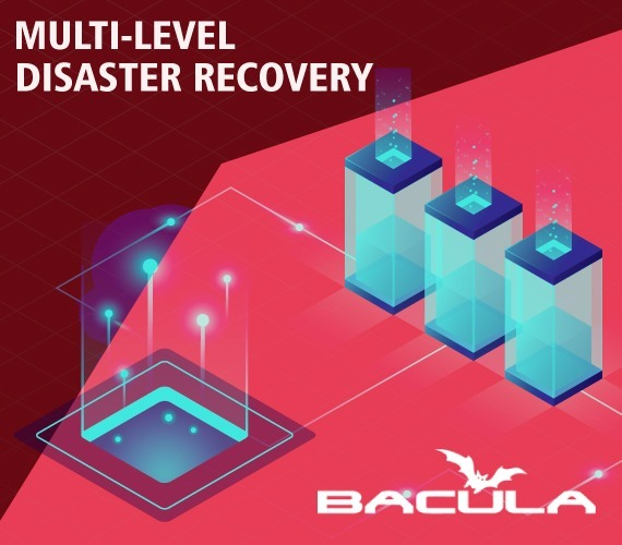 The Three Disaster Recovery Levels