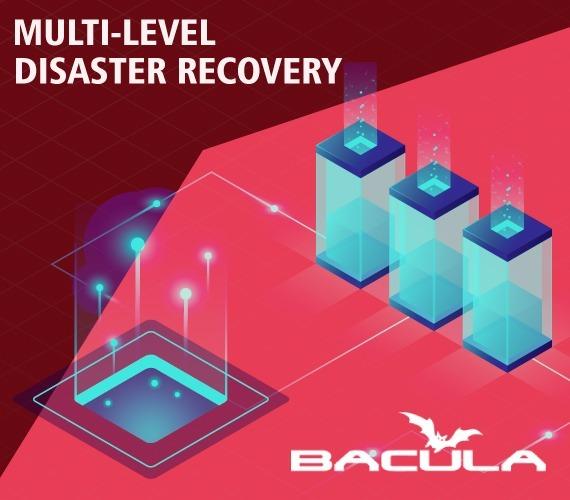 Níveis de Recuperação de Desastres