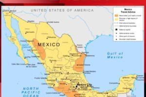 México: Tecnologia de Backup