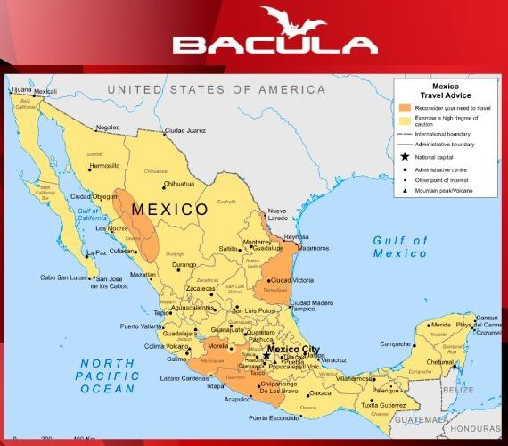 Mexico: Backup Technology