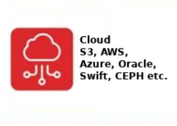 Driver Nuvem/Cloud Storage S3, Swift, CEPH Bacula Enterprise – Guia Rápido